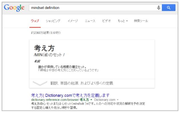 マインドセットの意味をアメリカgoolgeでmindset difinitionと検索した結果を日本語翻訳
