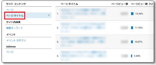 Googleアナリティクスの行動サマリーのページタイトルごとのページビュー数