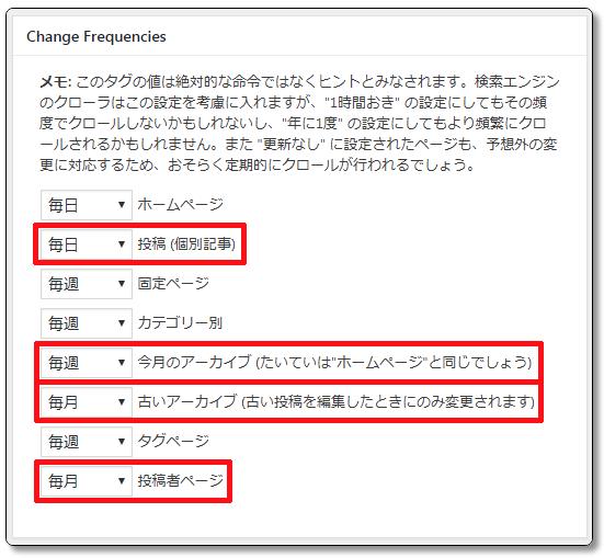 Google-XML-SitemapsのChange-Frequencies