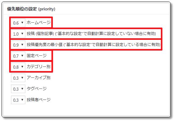 Google-XML-Sitemapsの優先順位の設定
