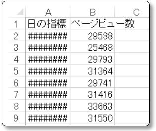 GoogleアナリティクスでエクスポートしたExcelのデータセット2のシート